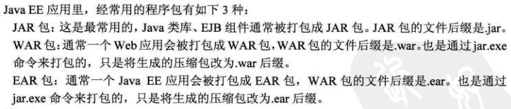 jar、war、ear